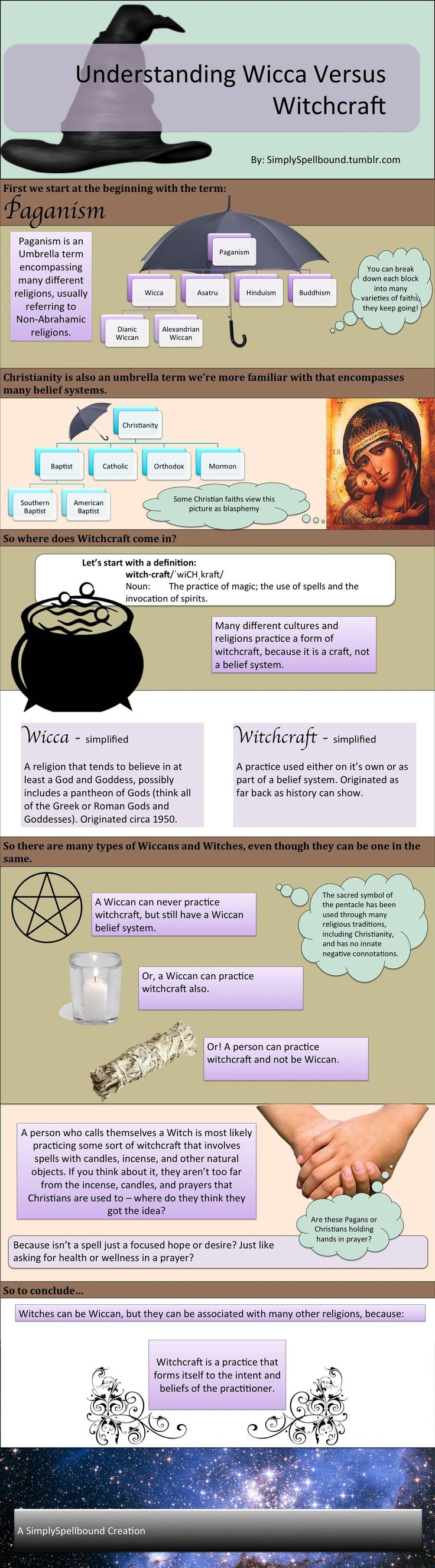 Understanding paganism in religion: Differentiating Wicca
